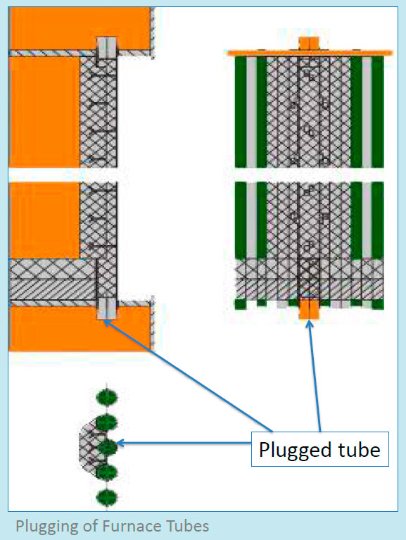 Plugging of Furnace Tubes